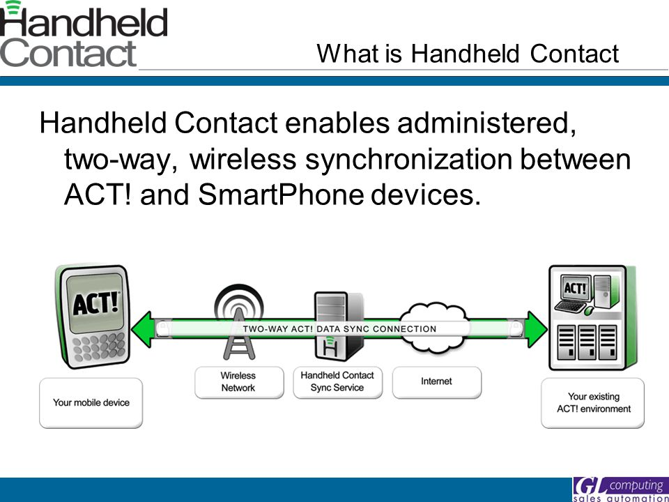 Handheld Contact enables administered, two-way, wireless synchronization between ACT.