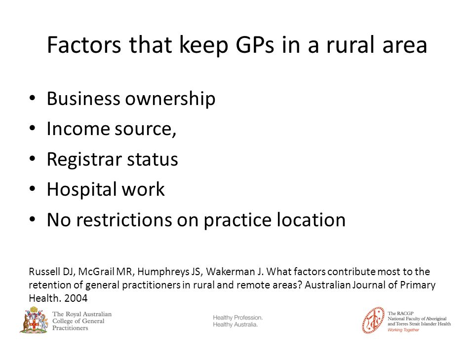 Factors that keep GPs in a rural area Business ownership Income source, Registrar status Hospital work No restrictions on practice location Russell DJ, McGrail MR, Humphreys JS, Wakerman J.