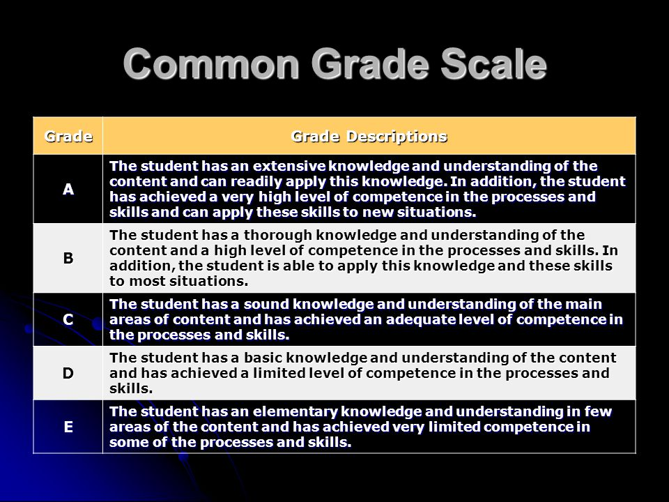 Common Grade Scale Grade Grade Descriptions A The student has an extensive knowledge and understanding of the content and can readily apply this knowledge.