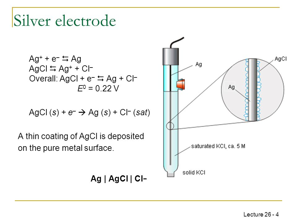 Lecture 26 - 4 Ag + + e –  Ag AgCl  Ag + + Cl – Overall: AgCl + e –  Ag + Cl – E 0 = 0.22 V AgCl (s) + e –  Ag (s) + Cl – (sat) A thin coating of AgCl is deposited on the pure metal surface.