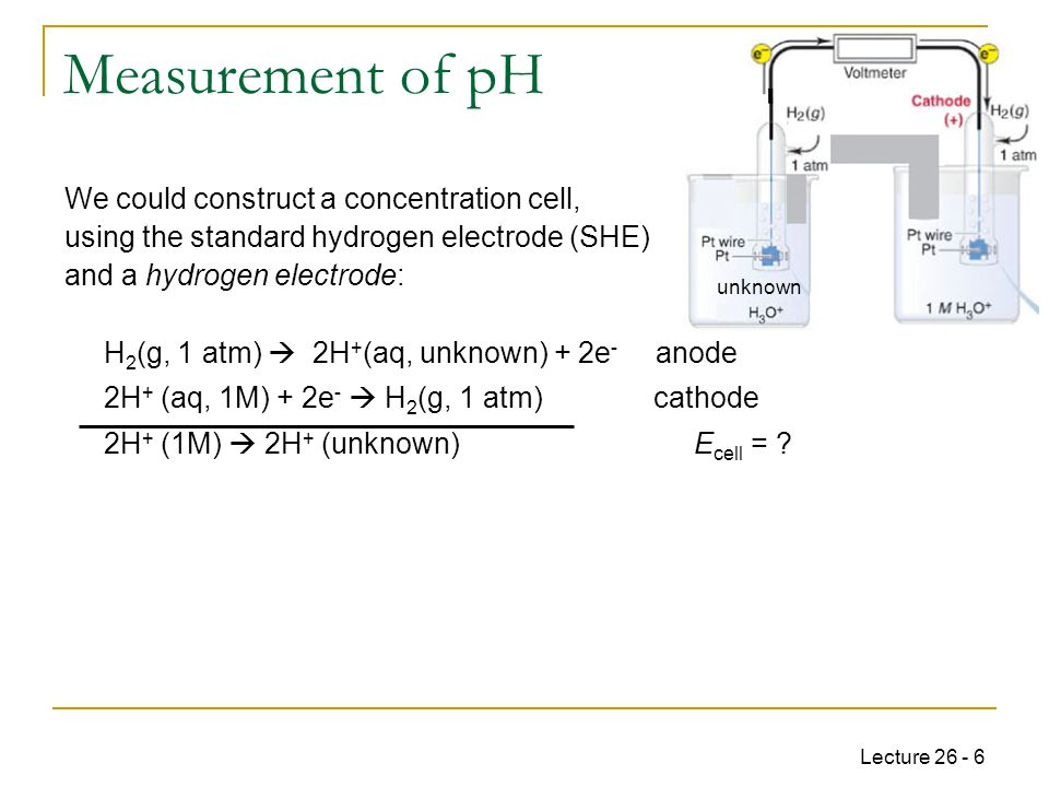 Lecture 26 - 6 Measurement of pH We could construct a concentration cell, using the standard hydrogen electrode (SHE) and a hydrogen electrode: H 2 (g, 1 atm)  2H + (aq, unknown) + 2e - anode 2H + (aq, 1M) + 2e -  H 2 (g, 1 atm) cathode 2H + (1M)  2H + (unknown)E cell = .