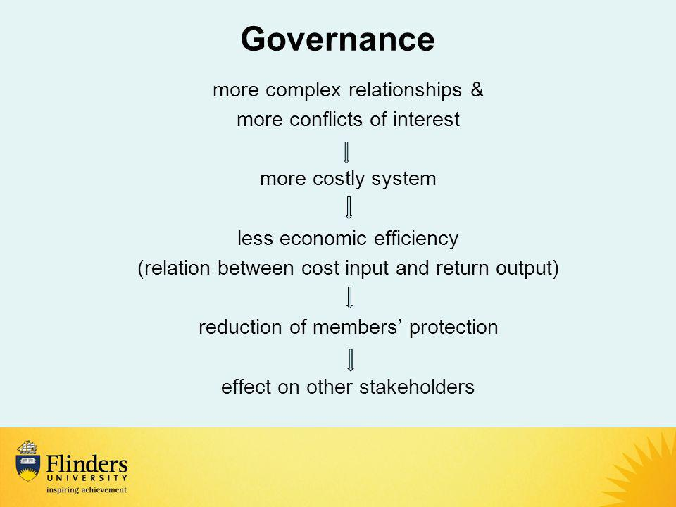 Governance more complex relationships & more conflicts of interest more costly system less economic efficiency (relation between cost input and return output) reduction of members' protection effect on other stakeholders