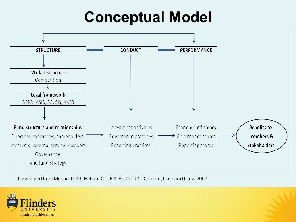 Conceptual Model Developed from Mason 1939; Britton, Clark & Ball 1992; Clement, Dale and Drew 2007