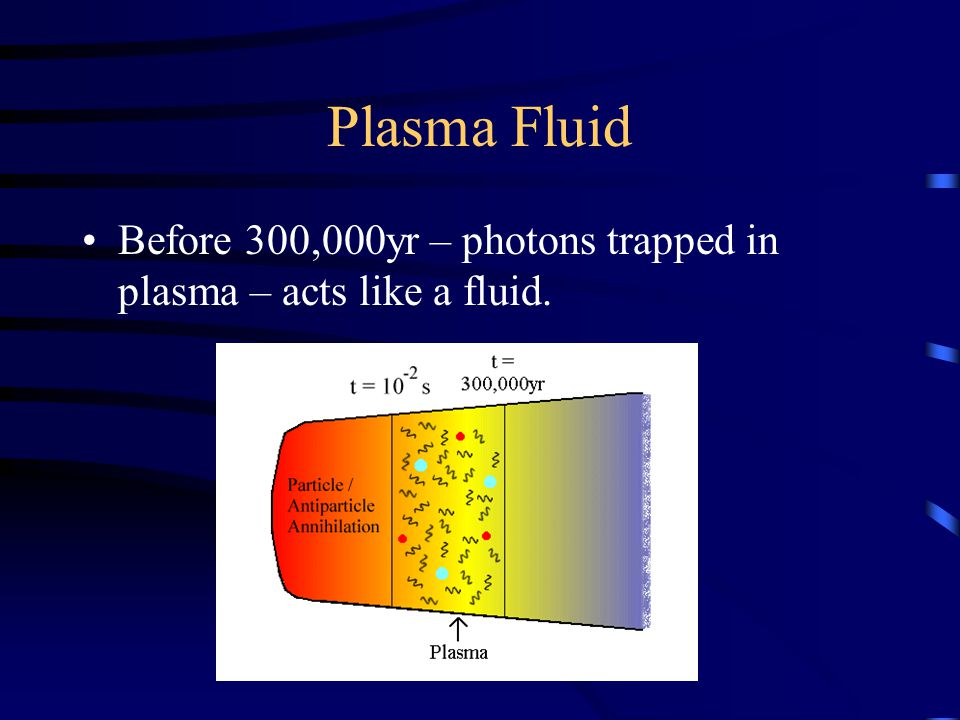 Plasma Fluid Before 300,000yr – photons trapped in plasma – acts like a fluid.