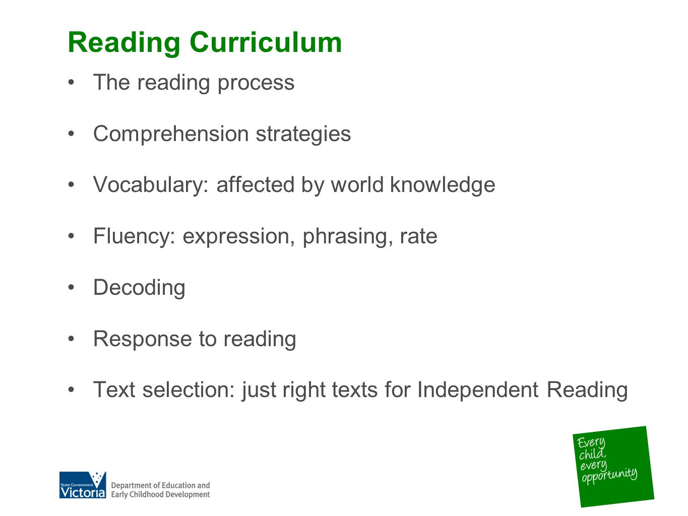 Reading Curriculum The reading process Comprehension strategies Vocabulary: affected by world knowledge Fluency: expression, phrasing, rate Decoding Response to reading Text selection: just right texts for Independent Reading