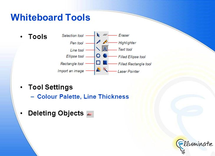 Whiteboard Tools Tools Tool Settings –Colour Palette, Line Thickness Deleting Objects