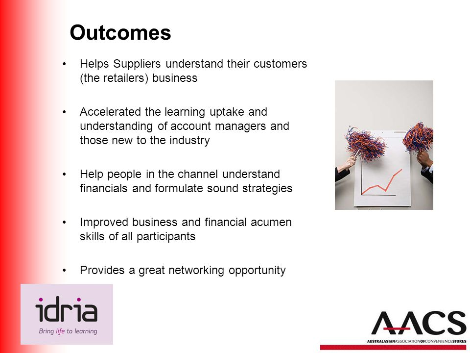 Outcomes Helps Suppliers understand their customers (the retailers) business Accelerated the learning uptake and understanding of account managers and those new to the industry Help people in the channel understand financials and formulate sound strategies Improved business and financial acumen skills of all participants Provides a great networking opportunity