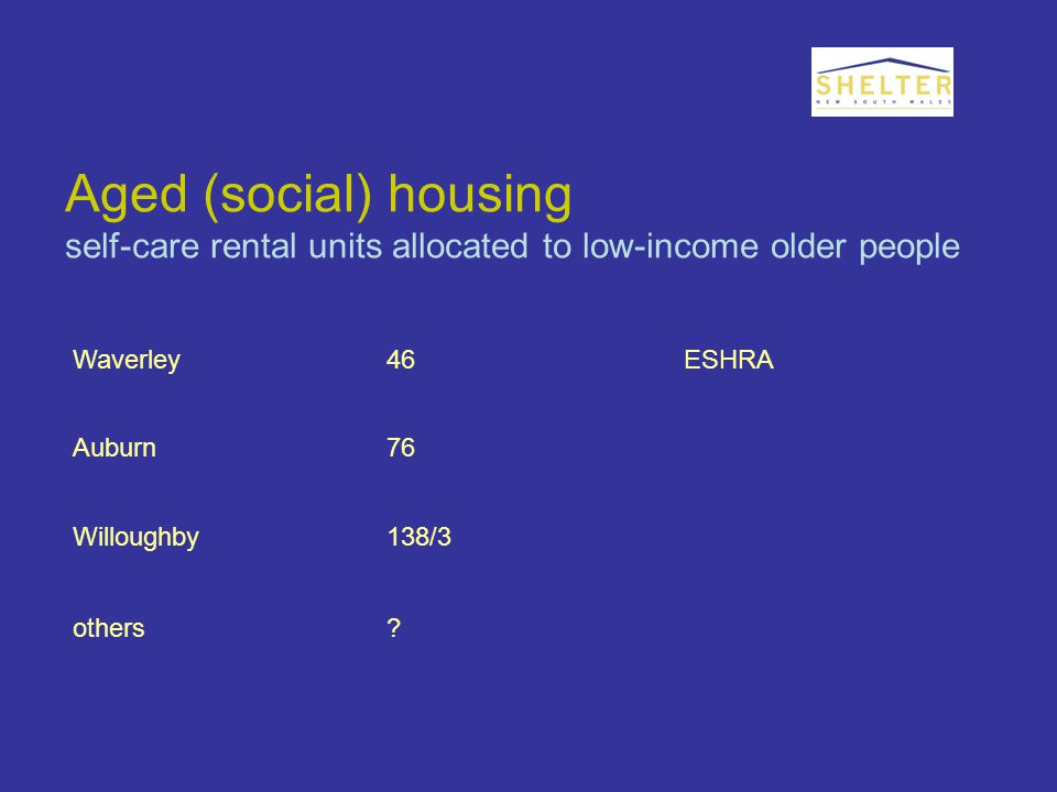 Aged (social) housing self-care rental units allocated to low-income older people Waverley46ESHRA Auburn76 Willoughby138/3 others