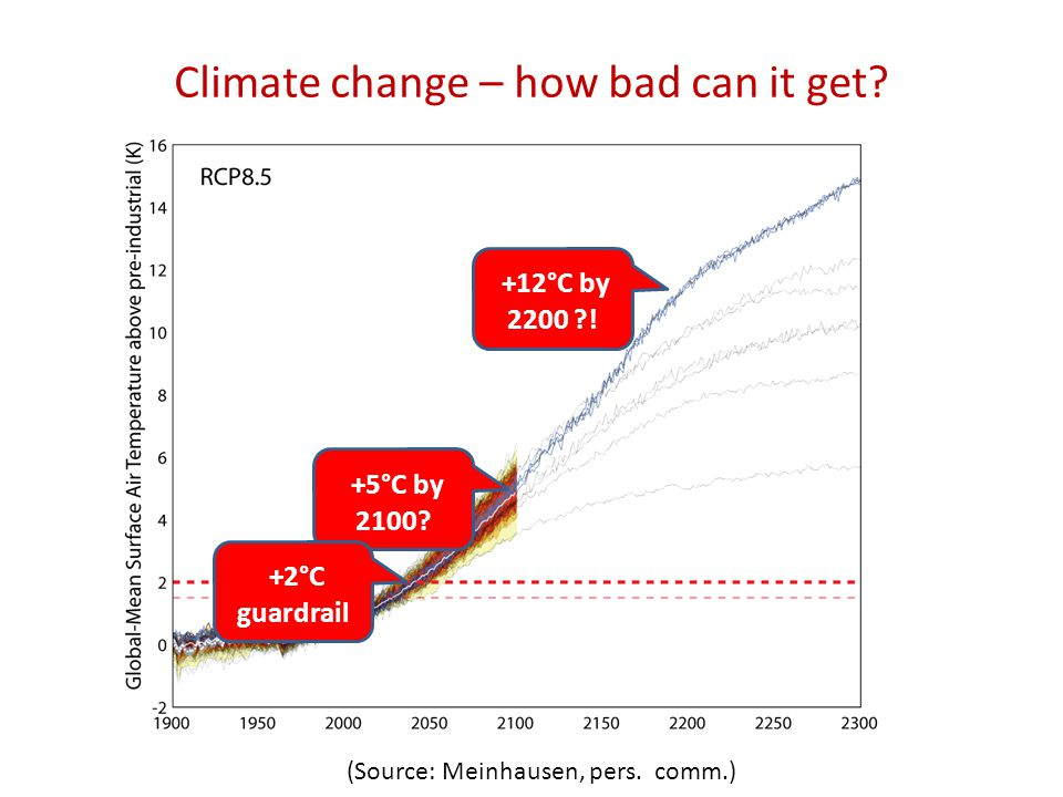 +12°C by 2200 . Climate change – how bad can it get.