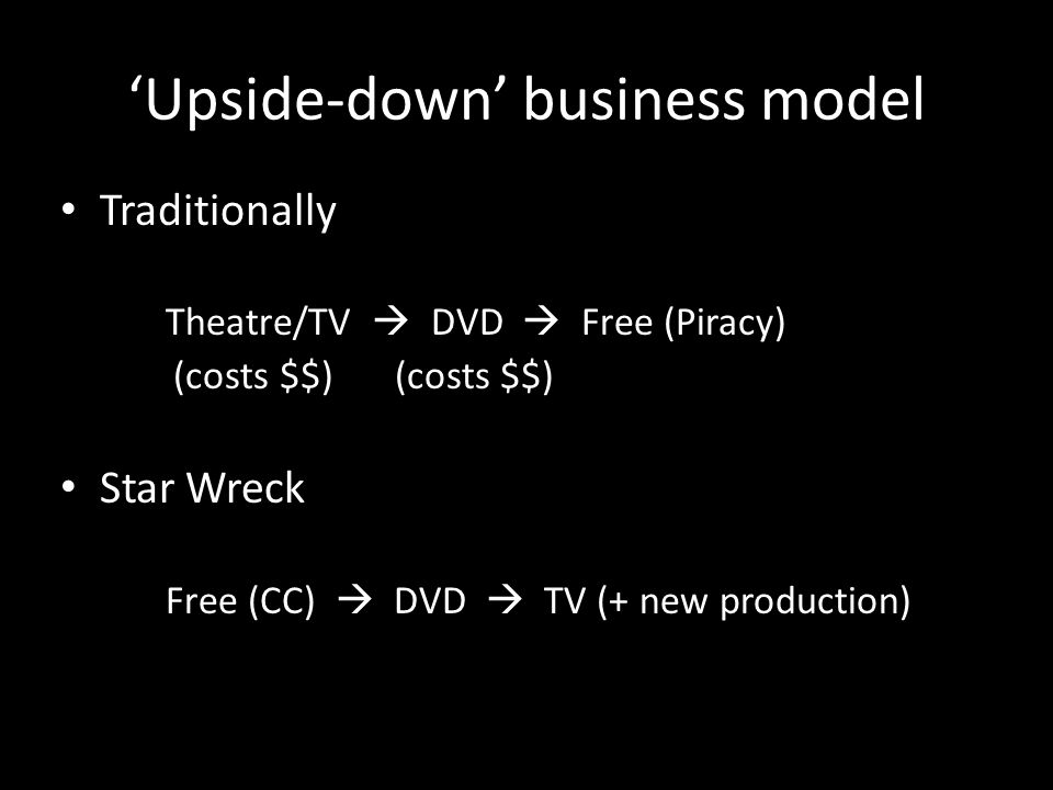 'Upside-down' business model Traditionally Theatre/TV  DVD  Free (Piracy) (costs $$) (costs $$) Star Wreck Free (CC)  DVD  TV (+ new production) AUSTRALIA