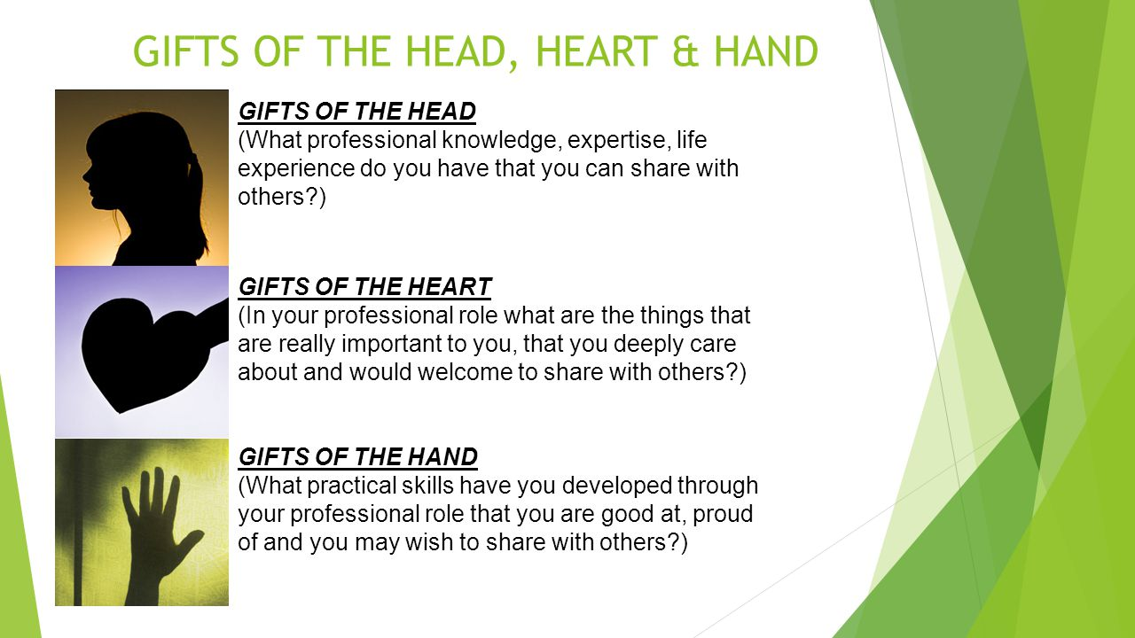 GIFTS OF THE HEAD (What professional knowledge, expertise, life experience do you have that you can share with others ) GIFTS OF THE HEART (In your professional role what are the things that are really important to you, that you deeply care about and would welcome to share with others ) GIFTS OF THE HAND (What practical skills have you developed through your professional role that you are good at, proud of and you may wish to share with others ) GIFTS OF THE HEAD, HEART & HAND