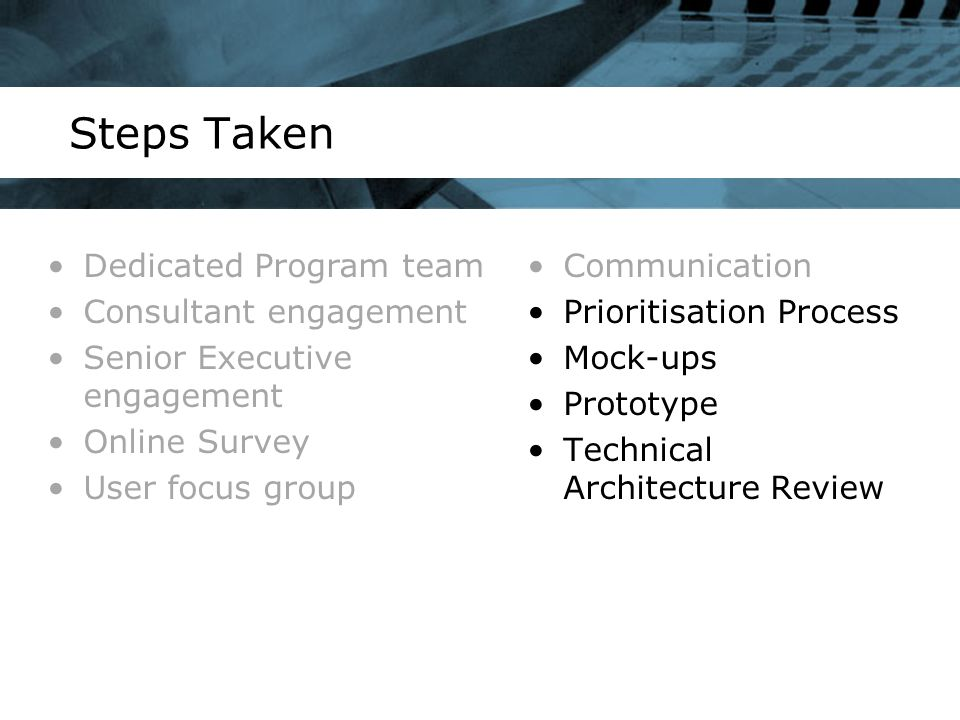 Steps Taken Communication Prioritisation Process Mock-ups Prototype Technical Architecture Review Dedicated Program team Consultant engagement Senior Executive engagement Online Survey User focus group
