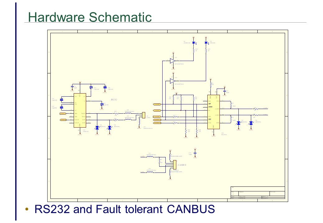 Hardware Schematic RS232 and Fault tolerant CANBUS