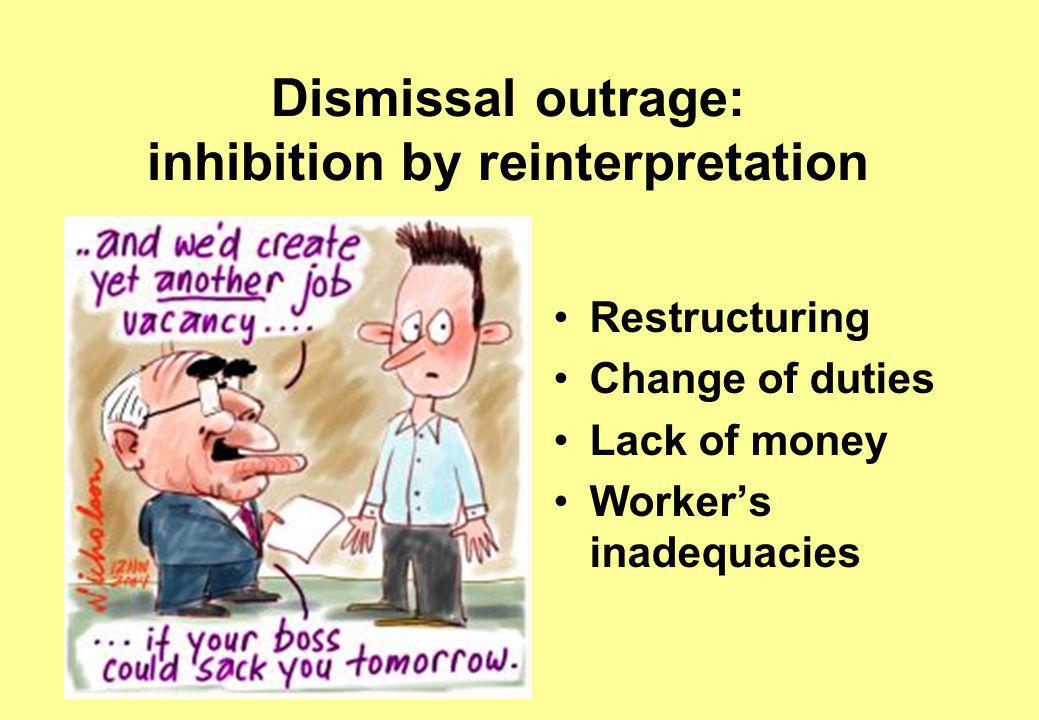 Dismissal outrage: inhibition by reinterpretation Restructuring Change of duties Lack of money Worker's inadequacies