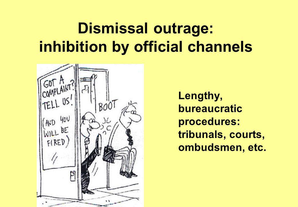 Dismissal outrage: inhibition by official channels Lengthy, bureaucratic procedures: tribunals, courts, ombudsmen, etc.