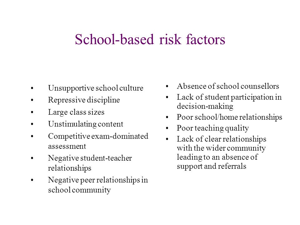 School-based risk factors Unsupportive school culture Repressive discipline Large class sizes Unstimulating content Competitive exam-dominated assessment Negative student-teacher relationships Negative peer relationships in school community Absence of school counsellors Lack of student participation in decision-making Poor school/home relationships Poor teaching quality Lack of clear relationships with the wider community leading to an absence of support and referrals