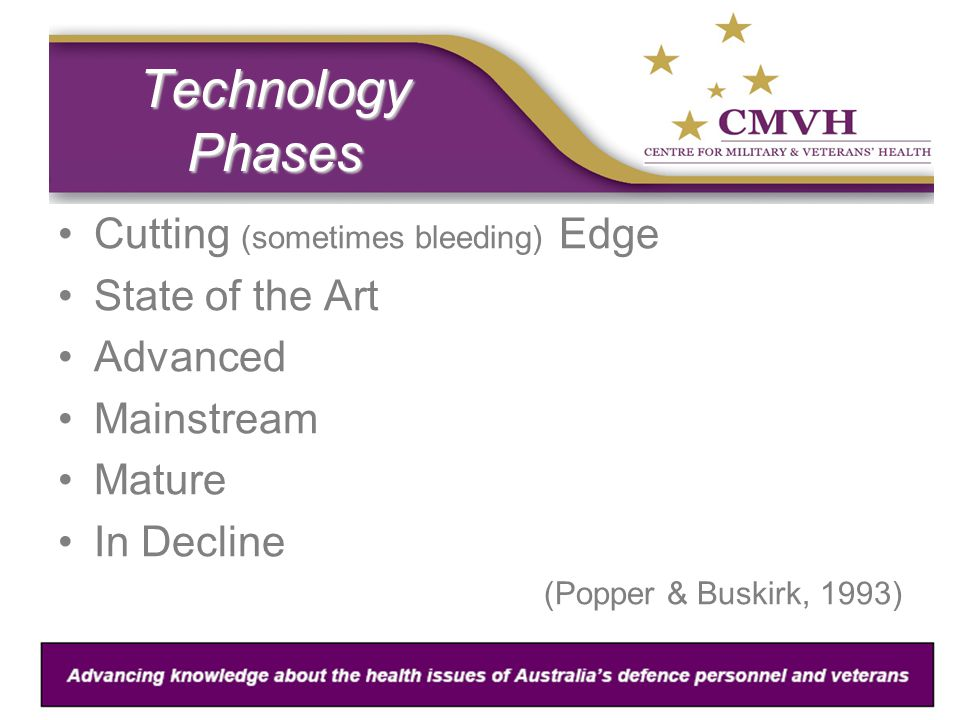 Technology Phases Cutting (sometimes bleeding) Edge State of the Art Advanced Mainstream Mature In Decline (Popper & Buskirk, 1993)