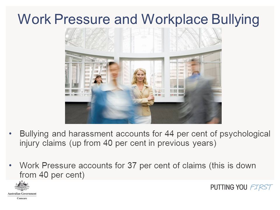 Work Pressure and Workplace Bullying Bullying and harassment accounts for 44 per cent of psychological injury claims (up from 40 per cent in previous years) Work Pressure accounts for 37 per cent of claims (this is down from 40 per cent)