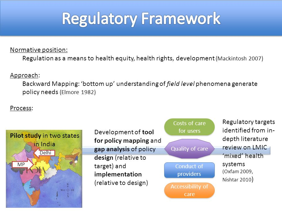 Normative position: Regulation as a means to health equity, health rights, development (Mackintosh 2007) Approach: Backward Mapping: 'bottom up' understanding of field level phenomena generate policy needs (Elmore 1982) Process: Quality of care Accessibility of care Conduct of providers Costs of care for users Regulatory targets identified from in- depth literature review on LMIC 'mixed' health systems (Oxfam 2009, Nishtar 2010 ) Development of tool for policy mapping and gap analysis of policy design (relative to target) and implementation (relative to design) Pilot study in two states in India MP Delhi