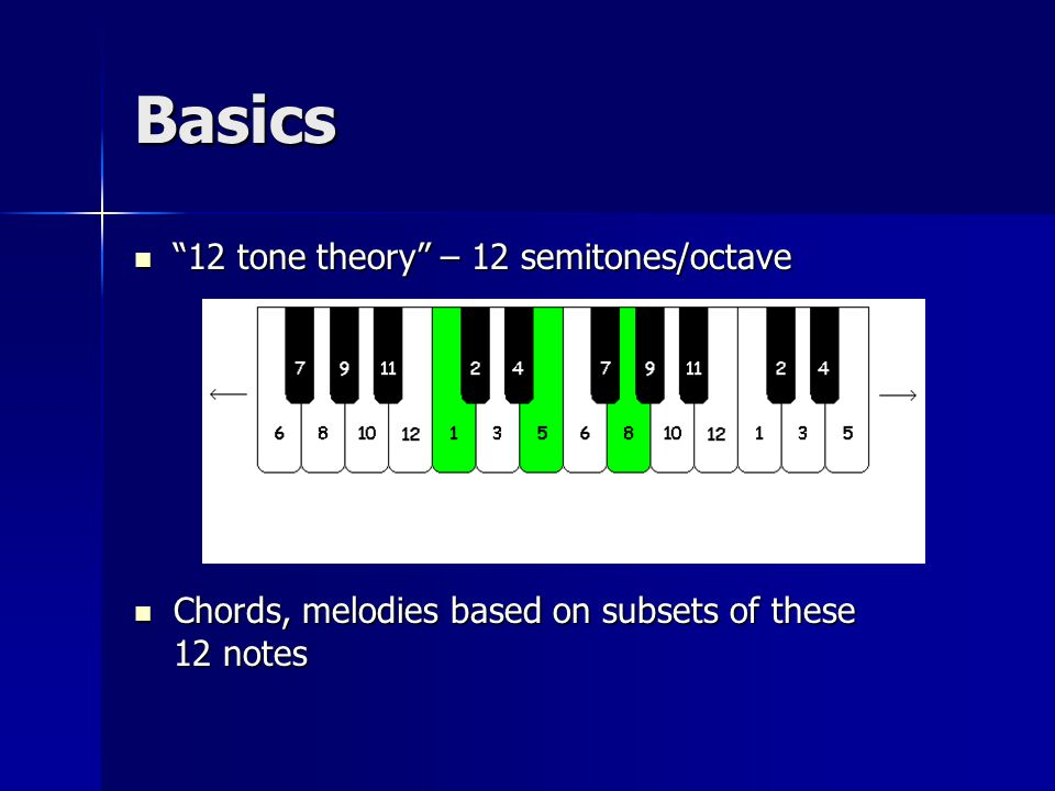 Basics 12 tone theory – 12 semitones/octave 12 tone theory – 12 semitones/octave Chords, melodies based on subsets of these 12 notes Chords, melodies based on subsets of these 12 notes