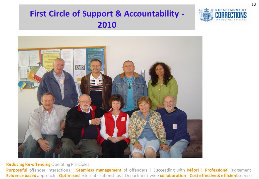 Reducing Re-offending Operating Principles Purposeful offender interactions | Seamless management of offenders | Succeeding with Māori | Professional judgement | Evidence based approach | Optimised external relationships | Department-wide collaboration | Cost effective & efficient services 13 First Circle of Support & Accountability - 2010