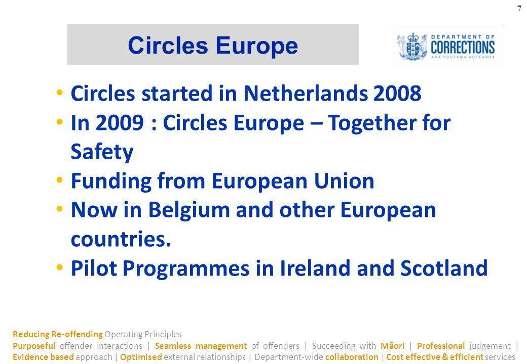Reducing Re-offending Operating Principles Purposeful offender interactions | Seamless management of offenders | Succeeding with Māori | Professional judgement | Evidence based approach | Optimised external relationships | Department-wide collaboration | Cost effective & efficient services Circles Europe 7 Circles started in Netherlands 2008 In 2009 : Circles Europe – Together for Safety Funding from European Union Now in Belgium and other European countries.