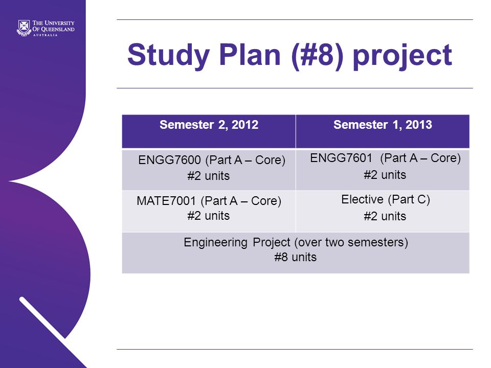 Study Plan (#8) project Semester 2, 2012Semester 1, 2013 ENGG7600 (Part A – Core) #2 units ENGG7601 (Part A – Core) #2 units MATE7001 (Part A – Core) #2 units Elective (Part C) #2 units Engineering Project (over two semesters) #8 units