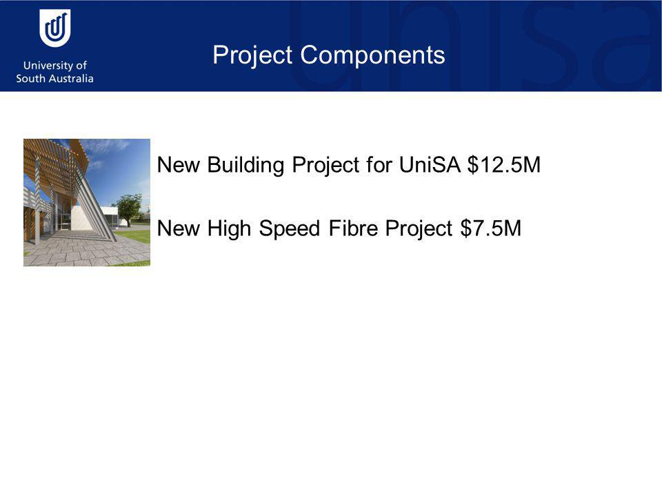 Project Components New Building Project for UniSA $12.5M New High Speed Fibre Project $7.5M