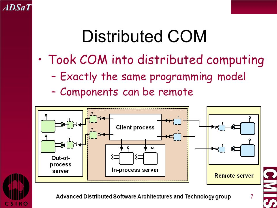 Advanced Distributed Software Architectures and Technology group ADSaT 7 Distributed COM Took COM into distributed computing –Exactly the same programming model –Components can be remote