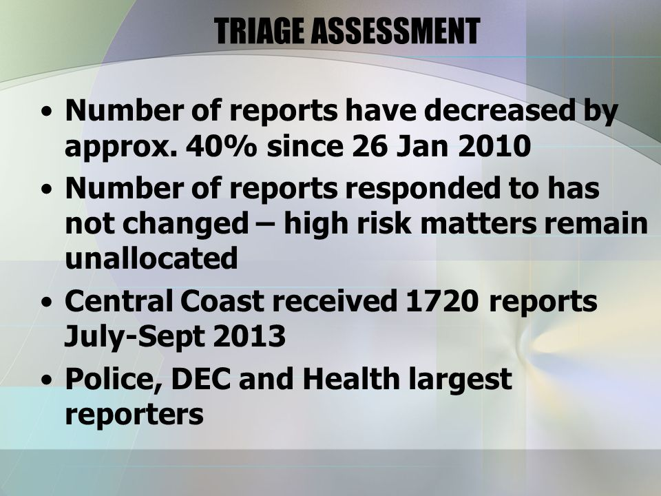 TRIAGE ASSESSMENT Number of reports have decreased by approx.