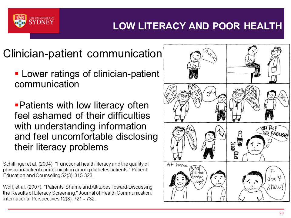 28 Clinician-patient communication  Lower ratings of clinician-patient communication  Patients with low literacy often feel ashamed of their difficulties with understanding information and feel uncomfortable disclosing their literacy problems LOW LITERACY AND POOR HEALTH Schillinger et al.