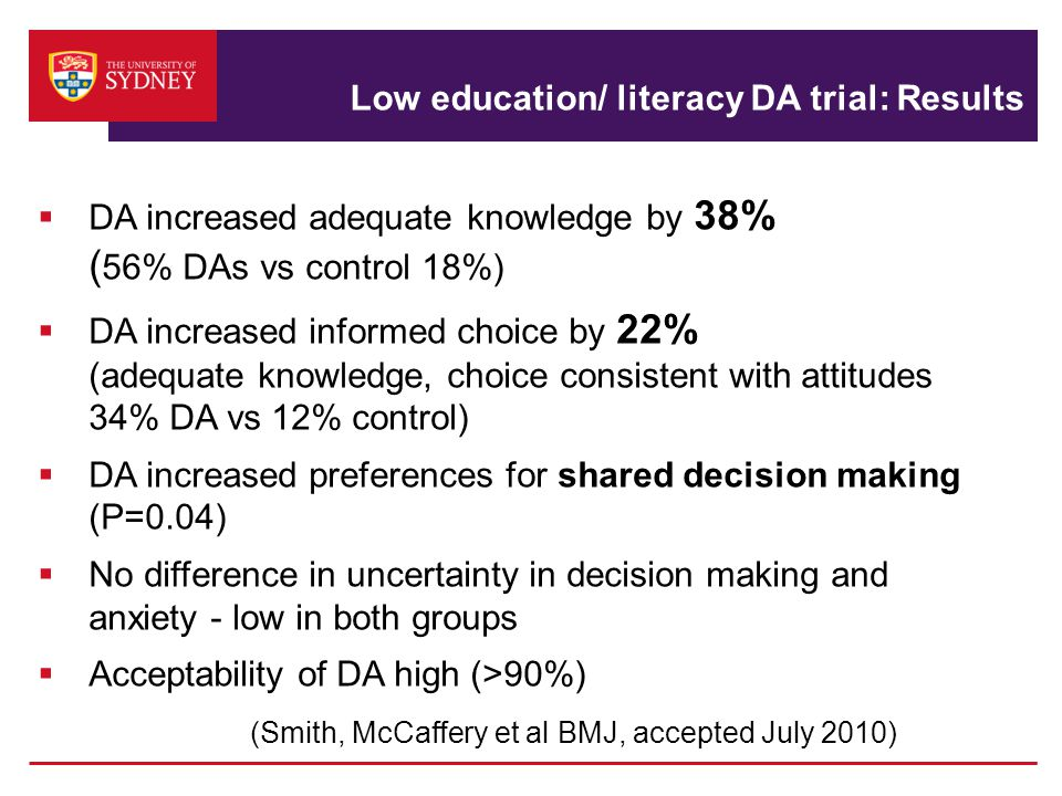 Low education/ literacy DA trial: Results  DA increased adequate knowledge by 38% ( 56% DAs vs control 18%)  DA increased informed choice by 22% (adequate knowledge, choice consistent with attitudes 34% DA vs 12% control)  DA increased preferences for shared decision making (P=0.04)  No difference in uncertainty in decision making and anxiety - low in both groups  Acceptability of DA high (>90%) (Smith, McCaffery et al BMJ, accepted July 2010)