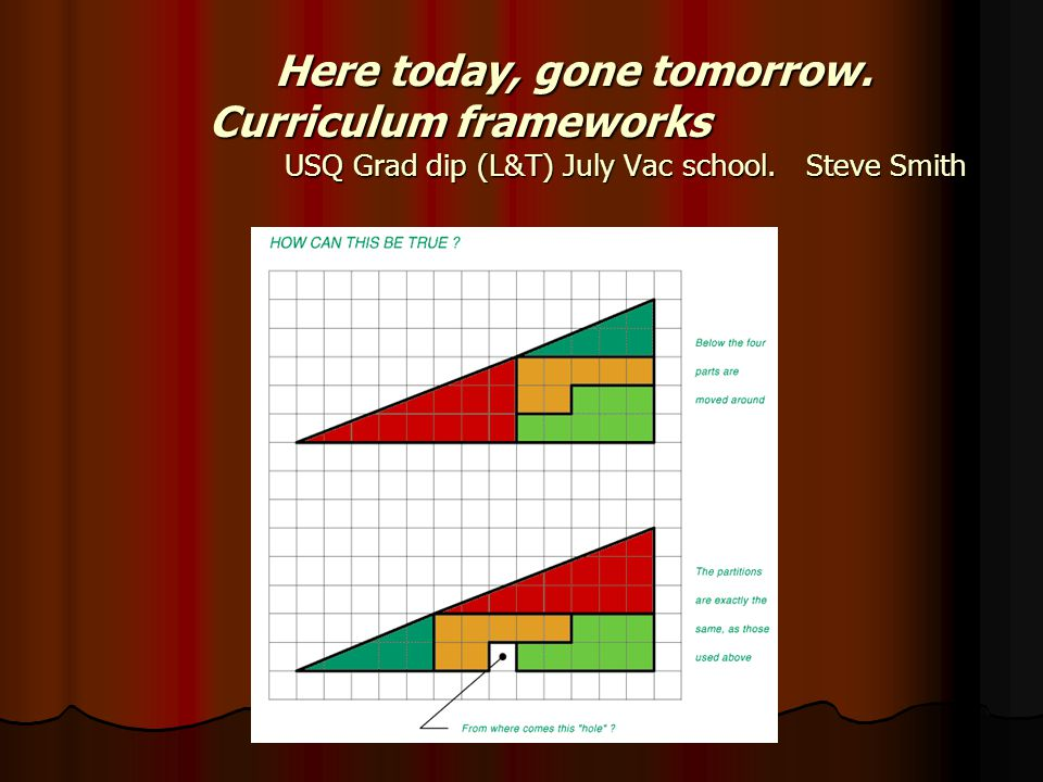 Here today, gone tomorrow. Curriculum frameworks USQ Grad dip (L&T) July Vac school.Steve Smith