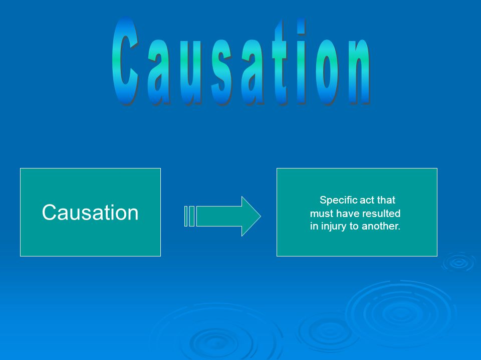 Causation Specific act that must have resulted in injury to another.