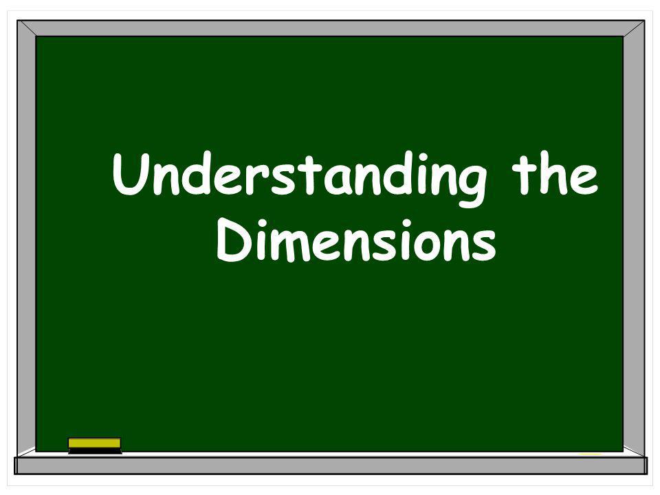 Understanding the Dimensions
