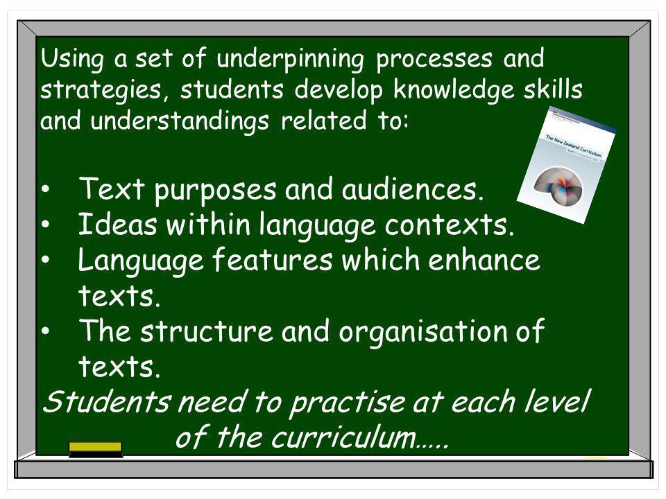Using a set of underpinning processes and strategies, students develop knowledge skills and understandings related to: Text purposes and audiences.