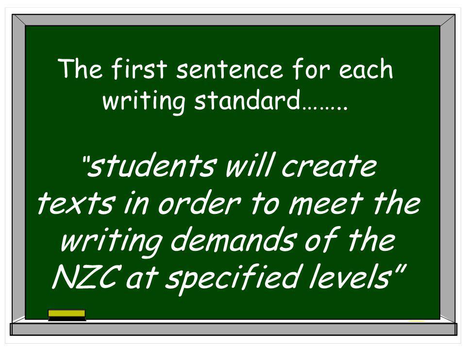 The first sentence for each writing standard……..