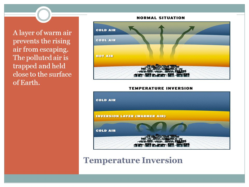 Temperature Inversion A layer of warm air prevents the rising air from escaping.