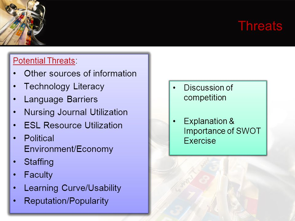 Threats Discussion of competition Explanation & Importance of SWOT Exercise Discussion of competition Explanation & Importance of SWOT Exercise Potential Threats: Other sources of information Technology Literacy Language Barriers Nursing Journal Utilization ESL Resource Utilization Political Environment/Economy Staffing Faculty Learning Curve/Usability Reputation/Popularity Potential Threats: Other sources of information Technology Literacy Language Barriers Nursing Journal Utilization ESL Resource Utilization Political Environment/Economy Staffing Faculty Learning Curve/Usability Reputation/Popularity