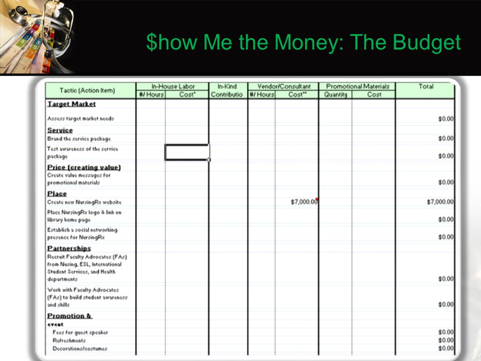 $how Me the Money: The Budget
