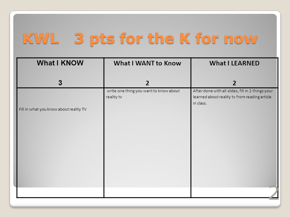 KWL 3 pts for the K for now KWL 3 pts for the K for now What I KNOW 3 What I WANT to Know 2 What I LEARNED 2 Fill in what you know about reality TV write one thing you want to know about reality tv After done with all slides, fill in 2 things your learned about reality tv from reading article in class.