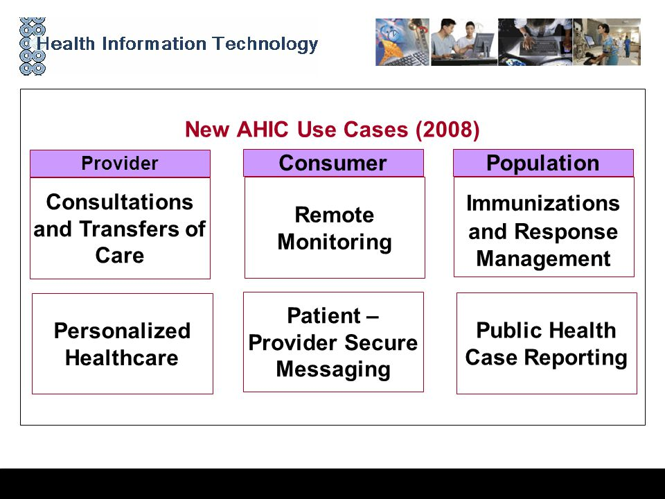 2 New AHIC Use Cases (2008) Consultations and Transfers of Care Personalized Healthcare Immunizations and Response Management Public Health Case Reporting Remote Monitoring Patient – Provider Secure Messaging Provider ConsumerPopulation