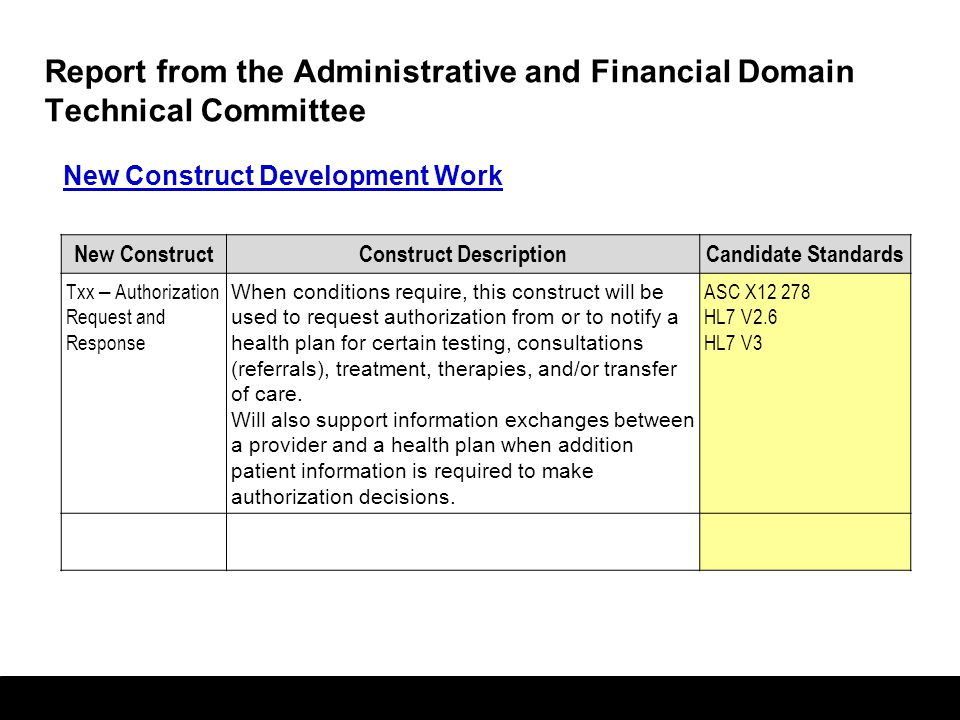 39 Report from the Administrative and Financial Domain Technical Committee New ConstructConstruct DescriptionCandidate Standards Txx – Authorization Request and Response When conditions require, this construct will be used to request authorization from or to notify a health plan for certain testing, consultations (referrals), treatment, therapies, and/or transfer of care.