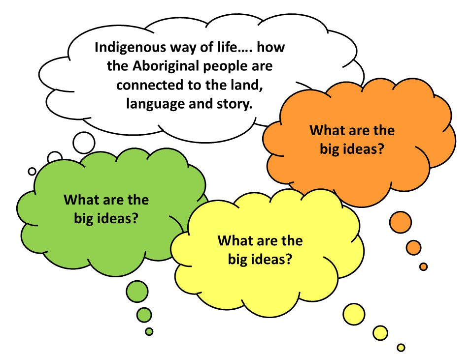 Indigenous way of life…. how the Aboriginal people are connected to the land, language and story.