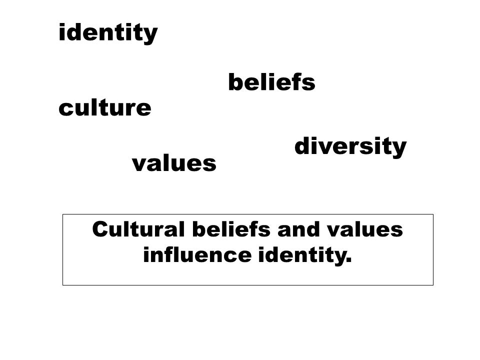 culture beliefs values diversity identity Cultural beliefs and values influence identity.
