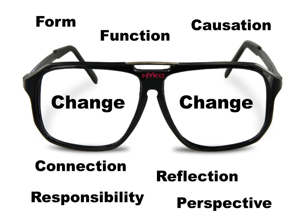 Change Function Form Change Causation Perspective Connection Reflection Responsibility
