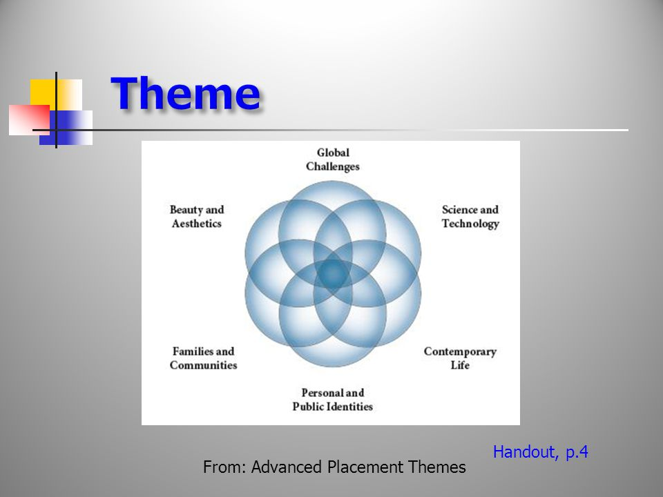 From: Advanced Placement Themes Handout, p.4