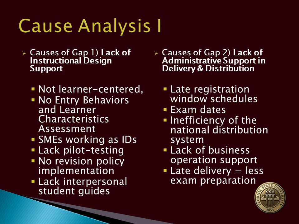  Causes of Gap 1) Lack of Instructional Design Support  Not learner-centered,  No Entry Behaviors and Learner Characteristics Assessment  SMEs working as IDs  Lack pilot-testing  No revision policy implementation  Lack interpersonal student guides  Causes of Gap 2) Lack of Administrative Support in Delivery & Distribution  Late registration window schedules  Exam dates  Inefficiency of the national distribution system  Lack of business operation support  Late delivery = less exam preparation