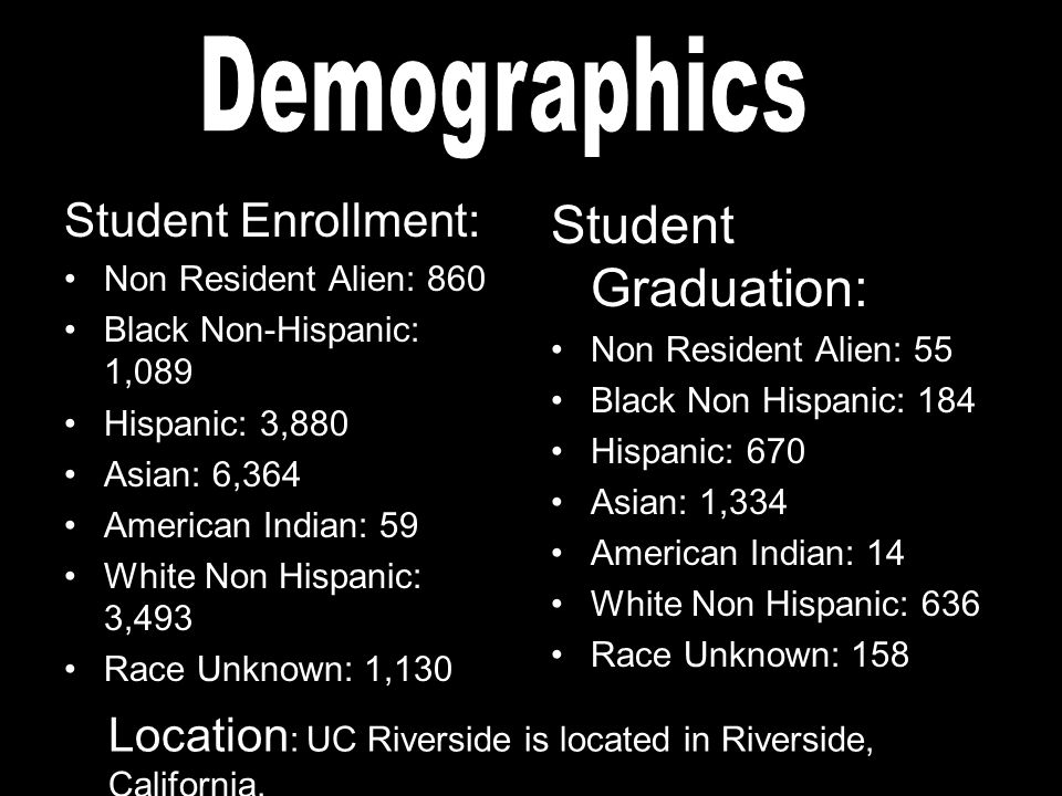 Student Enrollment: Non Resident Alien: 860 Black Non-Hispanic: 1,089 Hispanic: 3,880 Asian: 6,364 American Indian: 59 White Non Hispanic: 3,493 Race Unknown: 1,130 Student Graduation: Non Resident Alien: 55 Black Non Hispanic: 184 Hispanic: 670 Asian: 1,334 American Indian: 14 White Non Hispanic: 636 Race Unknown: 158 Location : UC Riverside is located in Riverside, California.