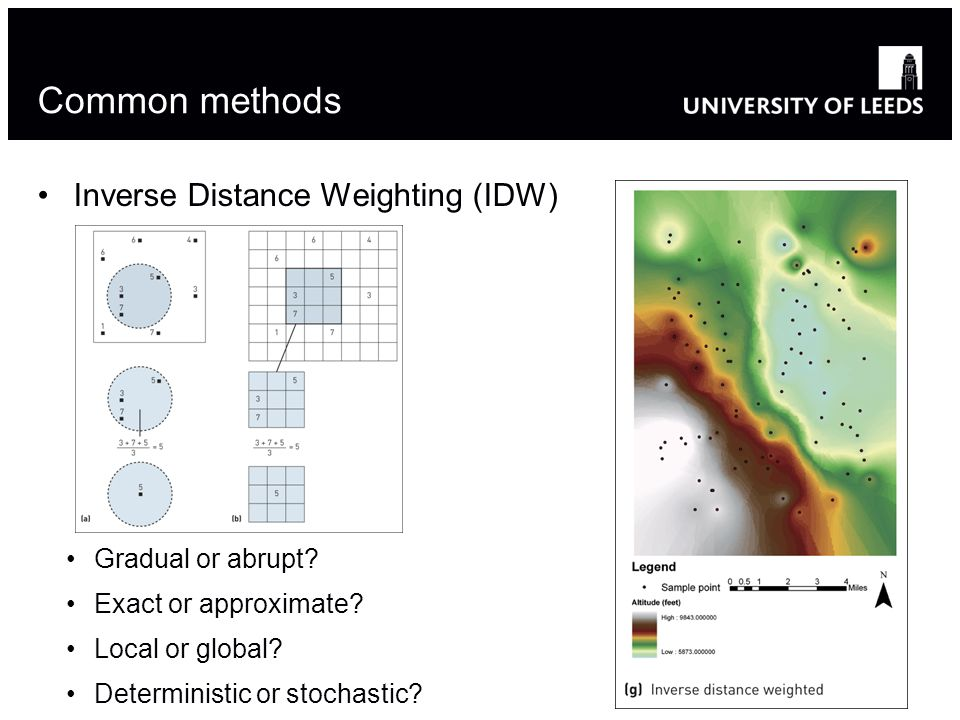 Inverse Distance Weighting (IDW) Gradual or abrupt.
